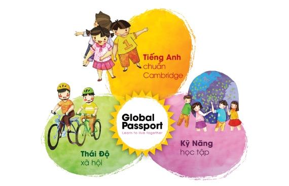 global passport 3 in 1